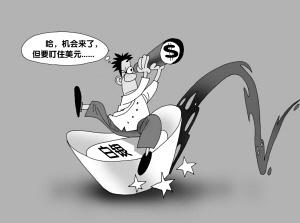 【模拟黄金交易软件的操作方法是什么?】